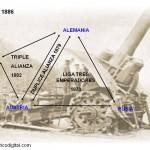 Alianzas entre 1879 y 1986