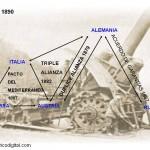 Alianzas entre 1887  y 1890