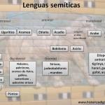 Lenguas semíticas